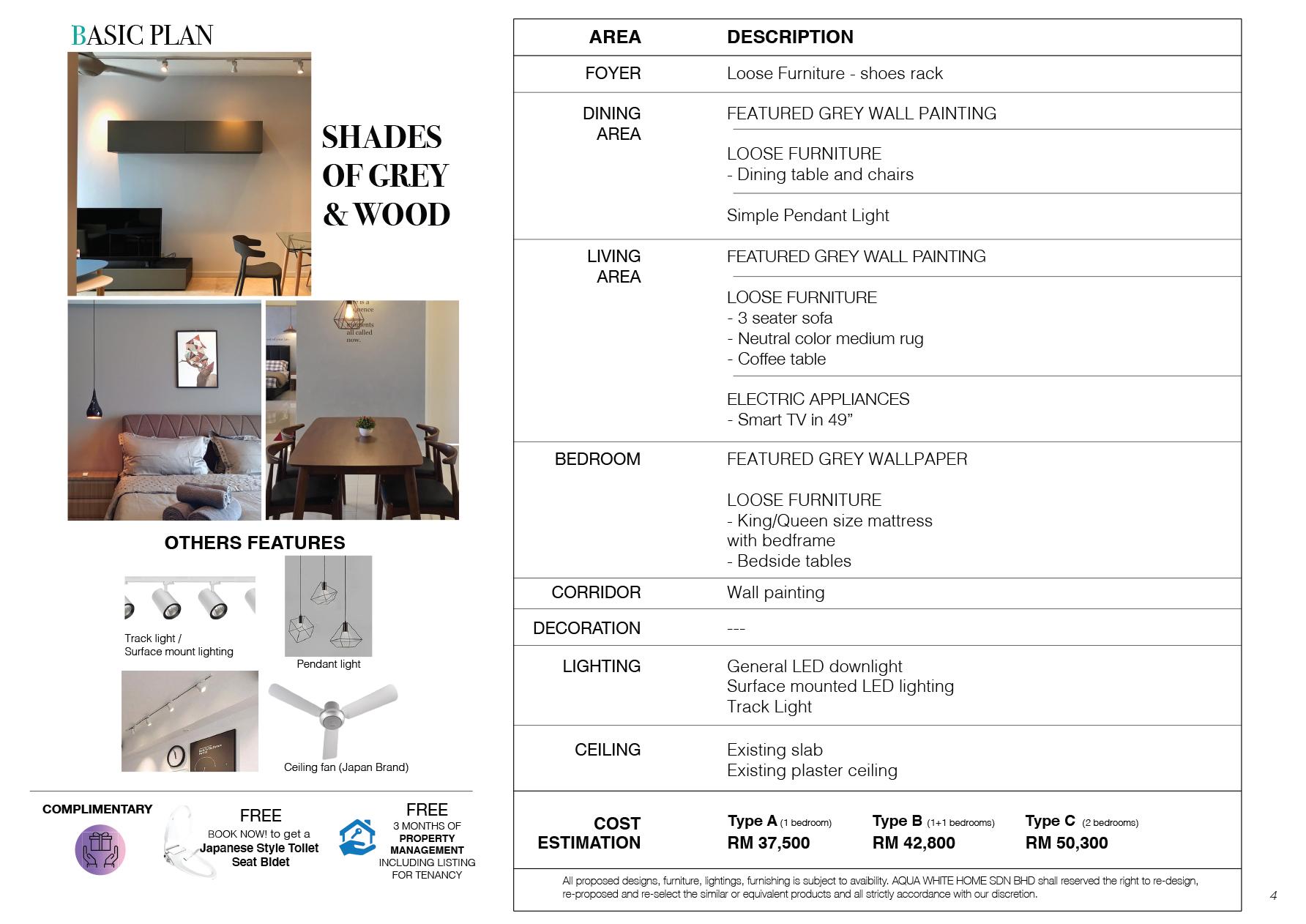Malaysia interior design package
